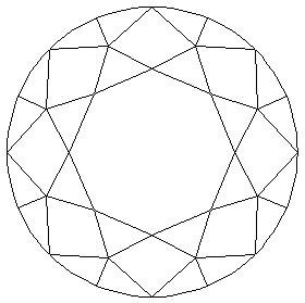 Diamond cuts, shape